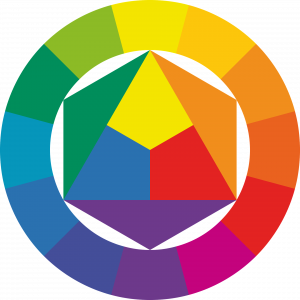 A color wheel with the 12 basic colors.